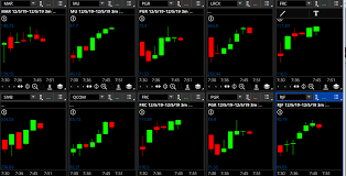 Thinkorswim Charts Download Thinkorswim Hashtag On Twitter