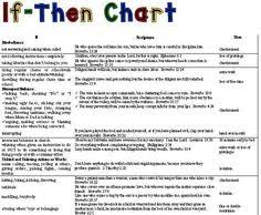 46 Best If Then Chart Images In 2019 Behaviour Chart