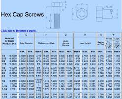 Metric Bolt Spanner Size Chart Metric Bolt And Nut Size Chart