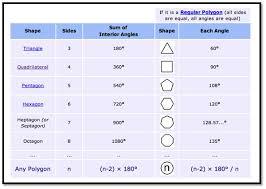 exterior angle formula for polygons. gmat polygon table exterior angle formula for polygons n