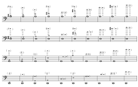 Cello Notes Chart Cello Harmonics