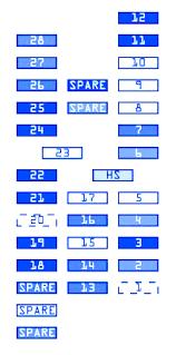 peugeot 306 3 doors 1998 fuse box block circuit breaker diagram peugeot 306 3 doors 1998 fuse box block circuit breaker diagram