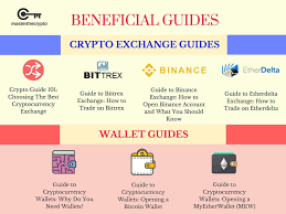 Best Crypto Trading Charts Guide To Cryptocurrency Liquidity How To Measure Liquidity