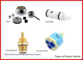 delta ball faucet leak delta and faucet repairs made easy delta ball faucet repair kit