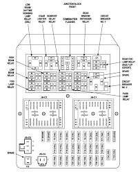 jeep grand cherokee laredo where is the headlight relay located graphic