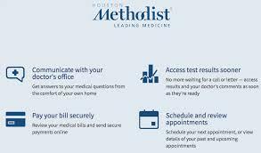 Methodist Hospital My Chart University Iowa Hospital Online Charts Collection
