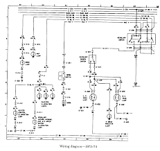 1973 ford bronco wiring diagram wiring diagram for you • ford bronco wiring diagrams s flowchart examples 1973 f100 ignition diagram ford radio wiring diagram