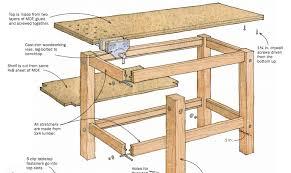 workbench plans diy workbench from fine woodworking