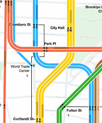 Transparency our leadership, performance, budgets, financial and investor information, and more. Mta Launches Live Nyc Subway Map To Show Trains In Real Time