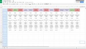 college selection spreadsheet college spreadsheet tumblr
