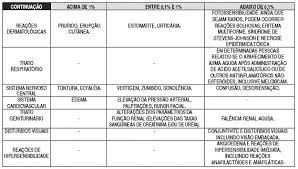 antiinflamatorios esteroides e nao esteroides