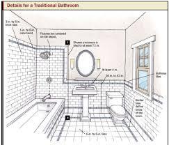 Typical Bathroom Plumbing Layout Szolfhokcom - Bathroom plumbing layout