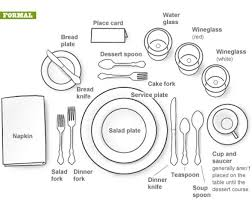 formal dining table set up. formal dining setting - sure beats the b and d with my hands! table set up pinterest