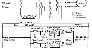limitorque actuators wiring diagram limitorque actuators wiring limitorque actuators wiring diagram limitorque mov wiring diagram limitorque electrical wiring diagrams