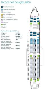 Klm Plane Seating Chart Klm Royal Dutch Airlines Mcdonnell Douglas Md11 Md 11