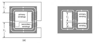 part 15 transformers itaca Primary Single Phase Transformer Wiring Diagram figure 15 5 single phase transformer construction (a) a core type Single Phase Transformer Connections