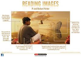 Film Education Resources Life Of Pi English Close
