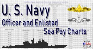 Sea Pay Chart For Navy Marine Corps