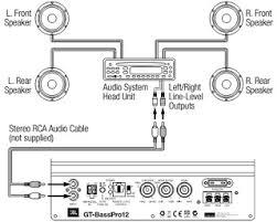 jbl gt basspro12 powered car subwoofer wiring diagram circuit car audio system s head unit has a line level subwoofer output if the head unit has a line level subwoofer output you can connect it to either of the