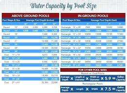 Money Pool Chart Water Capacity Calculator Chily Co