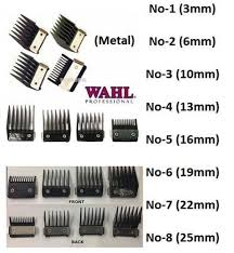 Wahl Clipper Guard Sizes Chart 19 Most Popular Clipper Guard Sizes Examples