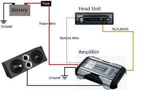 car audio amplifier instalation guide schematic diagram car how to connect amp to car battery at Car Stereo Amp Wiring Diagram
