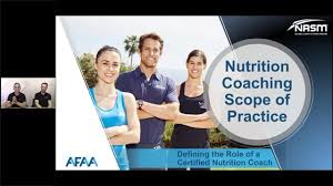 Nasm One Rep Max Chart Nutrition Coaching Scope Of Practice