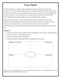 vocabulary list template frayer model template word document puntogov co
