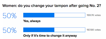 can you go to the bathroom with a tampon in. Unique Can When BuzzFeed Asked People About Their Pooping Habits One Question Ended In  A Dead Heat With Can You Go To The Bathroom A Tampon In
