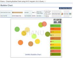 Mvc Dynamic Bubble Chart Using Web Api Angularjs And Jquery