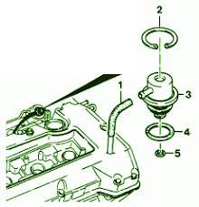daewoo musso fuse box diagram circuit wiring diagrams daewoo musso fuse box diagram