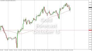 Gold Chart Live Forex Gold Technical Analysis Fx Empire Live Forex Chart Alerts