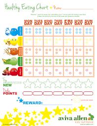 Healthy And Balanced Diet Chart 13 Aviva Allen Kids Healthy Eating Chart Balanced Diet