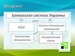 Отчет по нормативной практике в отделении ПриватБанк Введение уровни 3