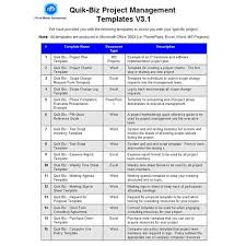 project management quick reference guide the pros and cons of project management templates