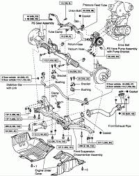 Toyota pickup wiring diagram truck radio stereo ignition 91 s le electrical wires 1152