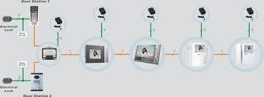 4 wire video villa kits abb genway doorphones intercoms audio wiring material