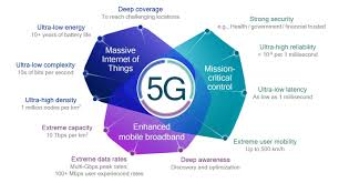 Everything You Need To Know About 5g It World Canada News