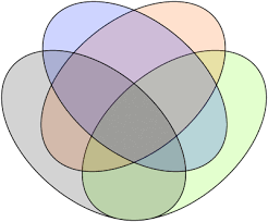 Data Science Venn Diagram Battle Of The Data Science Venn Diagrams Datascience Us