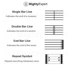 The material out of which something is made or formed; What Is A Bar In Music Here S A Detailed Explanation With Images