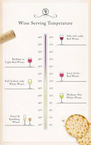 This Wine 101 Series Of Charts Will Have You Looking Like An