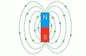Физика класс Контрольная работа по теме Электромагнитные явления  Магнитные линии