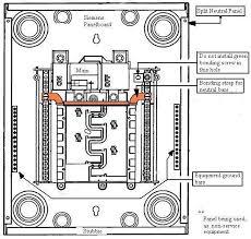 breaker box wiring diagram image wiring 220 sub panel wiring diagram jodebal com on 220 breaker box wiring diagram