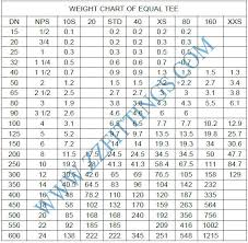 Alloy Steel Tee Equal 10 Inch Pipe Fittings Pn9 8 Astm A234