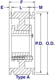 Qd Bushing Size Chart 4b Qd Bushed Pulleys Four Groove 4b Pulleys