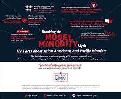 the model minority myth essays the model minority image asian  the model minority myth essays