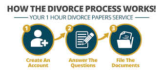 Money   Divorce  The remaining steps of the divorce process  once     Virtuemarttemplates org divorce forms in hindi pdf
