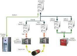 car a c wiring diagram images machine status diagram wiring diagram schematic