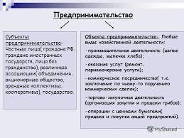 Курсовая работа Государство как основной субъект международного  Государство как субъект права курсовая работа