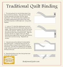 Traditional Quilt Binding -How Much Do I need? & binding infographic Adamdwight.com